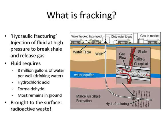 A World To Win Resources How Fracking Is Carried Out